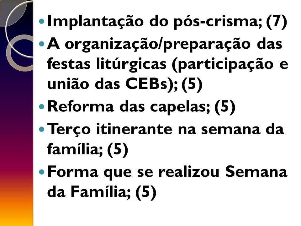 Implantação do pós-crisma; (7)