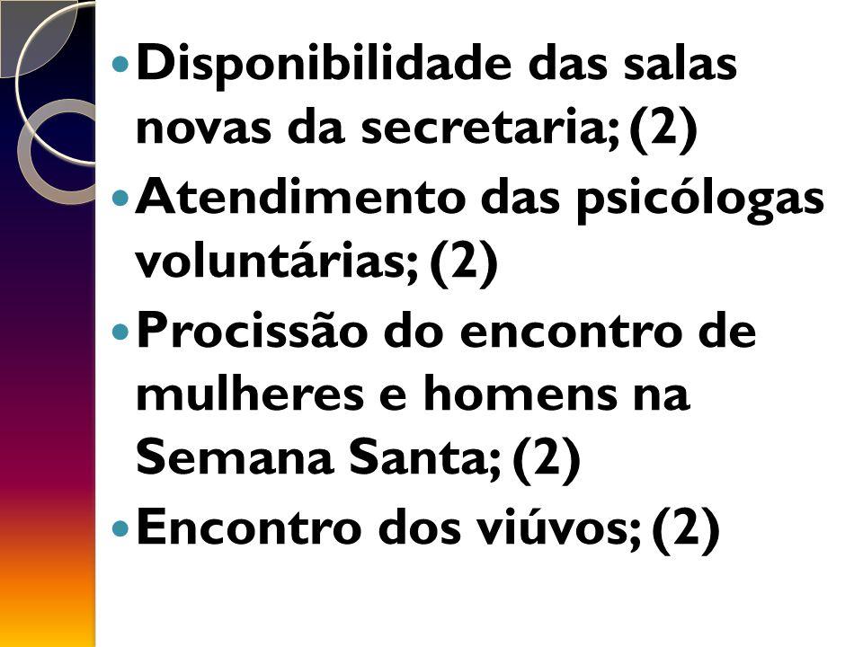 Disponibilidade das salas novas da secretaria; (2)