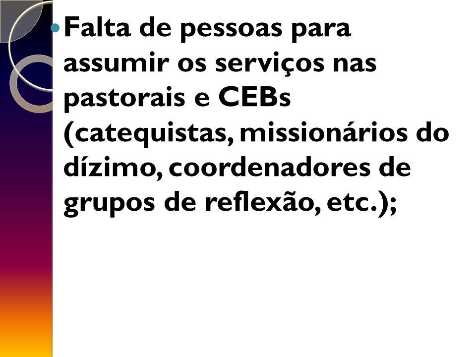 Falta de pessoas para assumir os serviços nas pastorais e CEBs (catequistas, missionários do dízimo, coordenadores de grupos de reflexão, etc.);