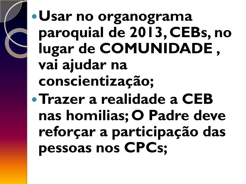 Usar no organograma paroquial de 2013, CEBs, no lugar de COMUNIDADE , vai ajudar na conscientização;
