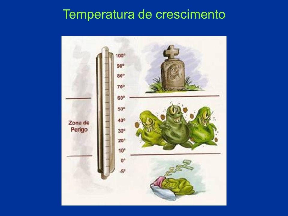 Temperatura de crescimento