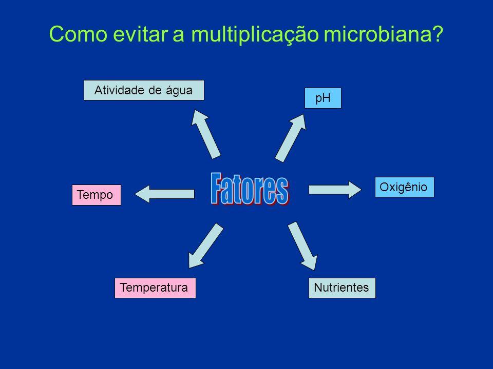 Como evitar a multiplicação microbiana