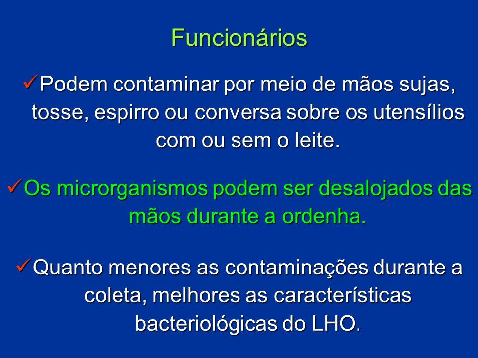 Os microrganismos podem ser desalojados das mãos durante a ordenha.