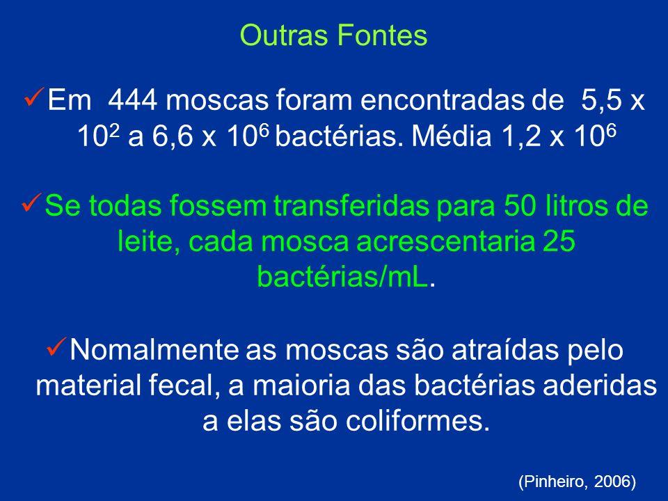Outras Fontes Em 444 moscas foram encontradas de 5,5 x 102 a 6,6 x 106 bactérias. Média 1,2 x 106.