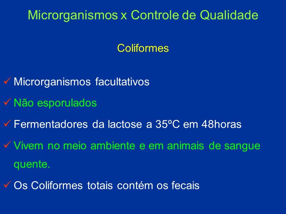Microrganismos x Controle de Qualidade