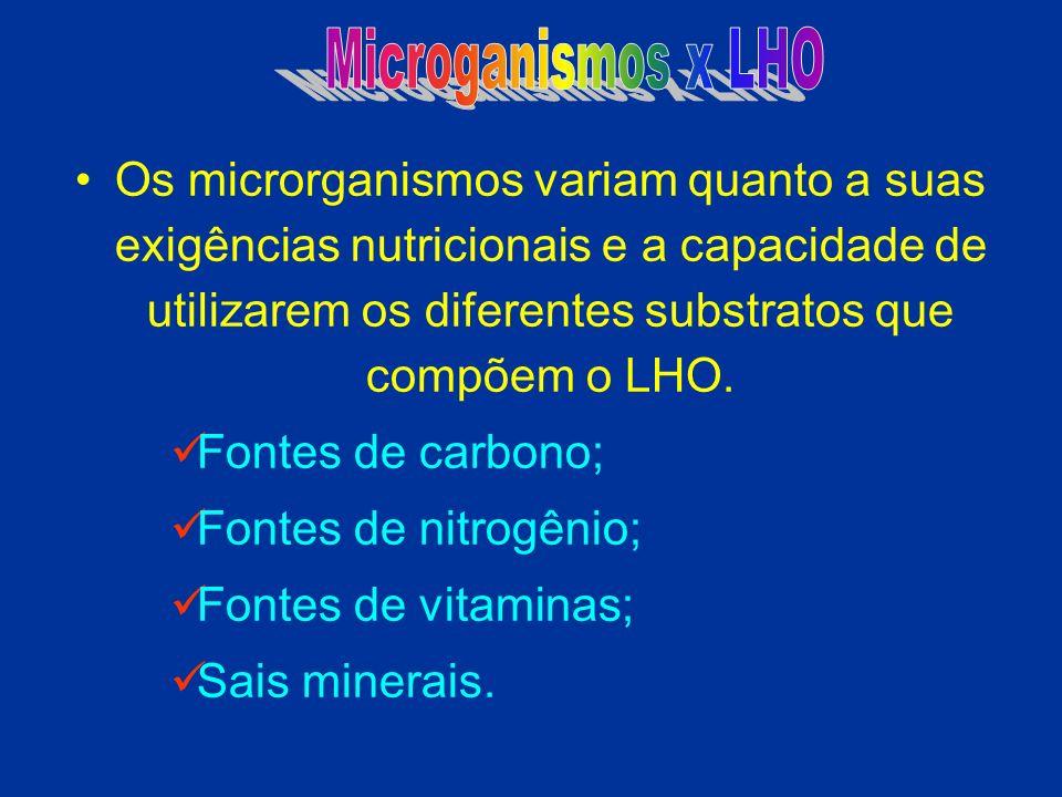Microganismos x LHO