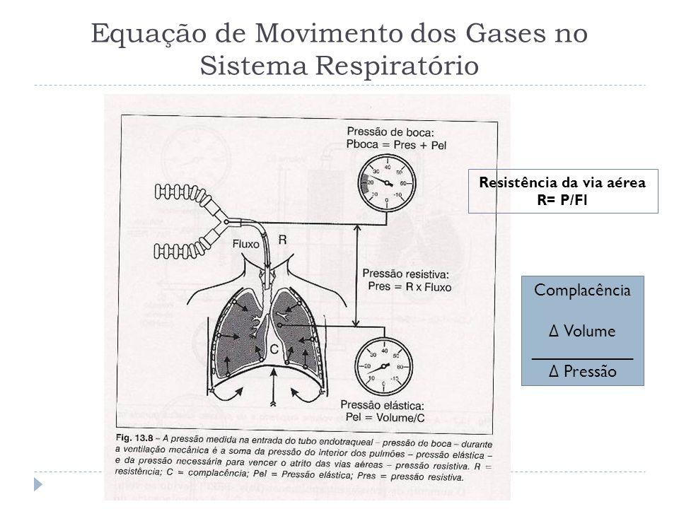Equação de Movimento dos Gases no Sistema Respiratório