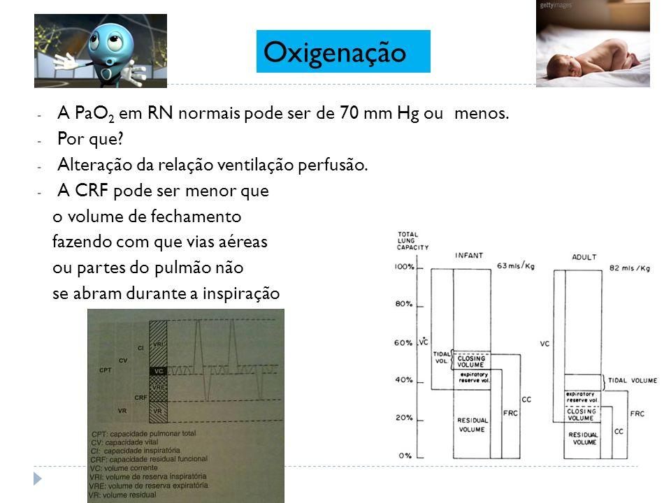 Oxigenação A PaO2 em RN normais pode ser de 70 mm Hg ou menos.