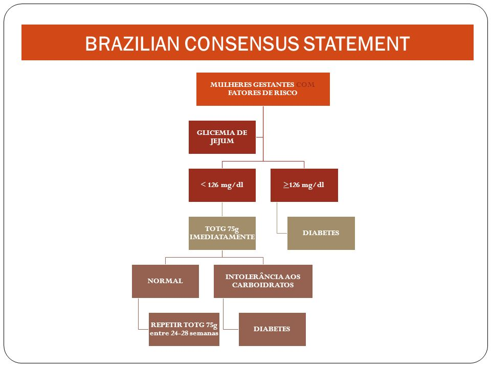 BRAZILIAN CONSENSUS STATEMENT