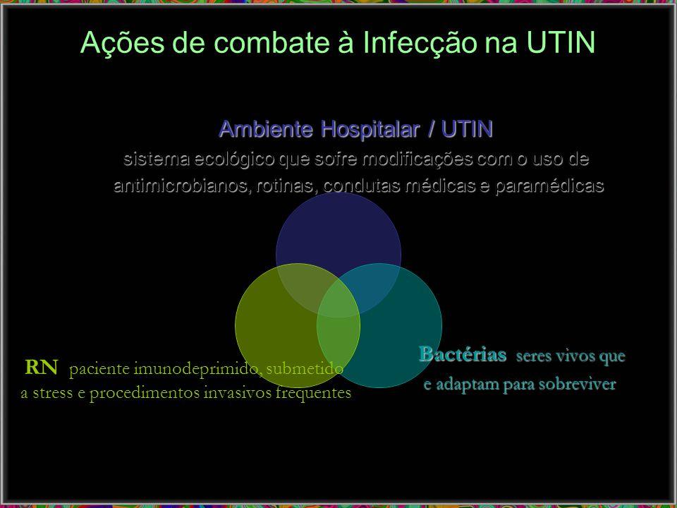 Ações de combate à Infecção na UTIN