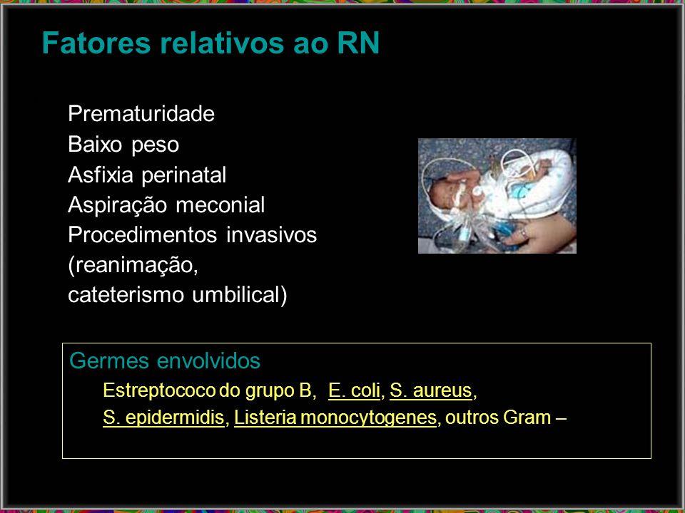 Fatores relativos ao RN