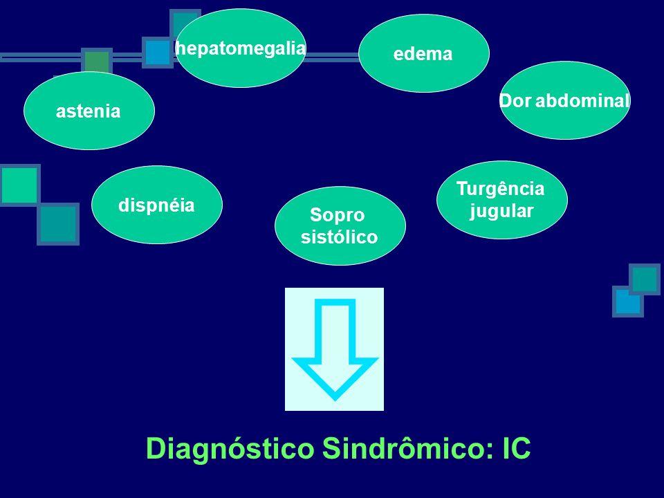 Diagnóstico Sindrômico: IC
