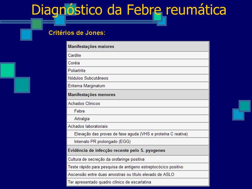 Diagnóstico da Febre reumática