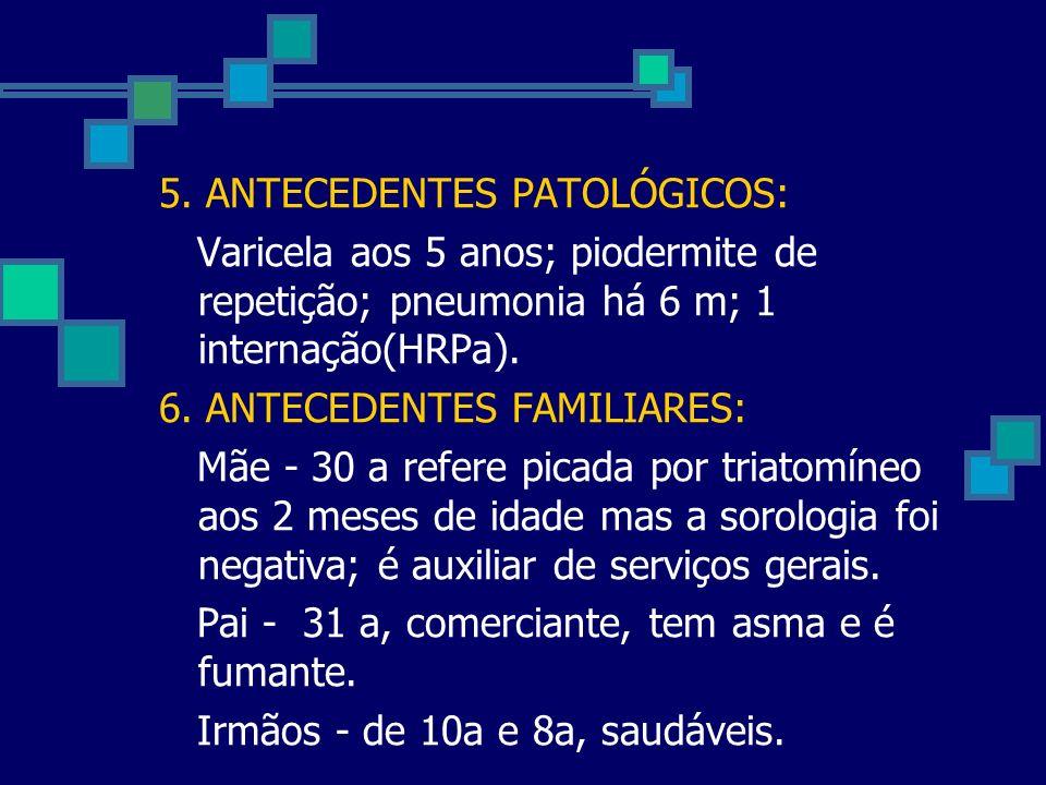 5. ANTECEDENTES PATOLÓGICOS: