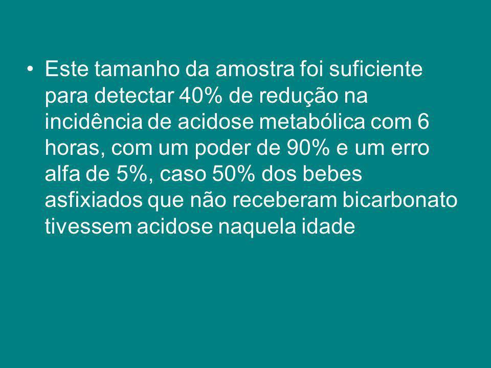 Este tamanho da amostra foi suficiente para detectar 40% de redução na incidência de acidose metabólica com 6 horas, com um poder de 90% e um erro alfa de 5%, caso 50% dos bebes asfixiados que não receberam bicarbonato tivessem acidose naquela idade