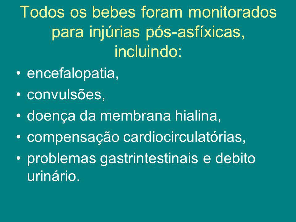 Todos os bebes foram monitorados para injúrias pós-asfíxicas, incluindo: