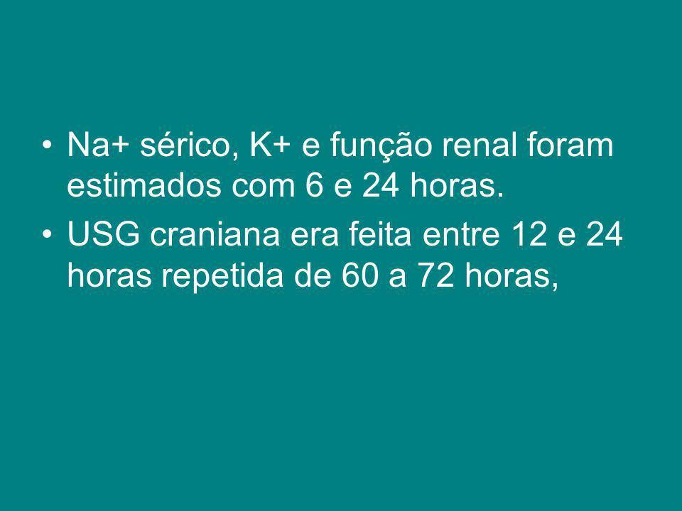 Na+ sérico, K+ e função renal foram estimados com 6 e 24 horas.