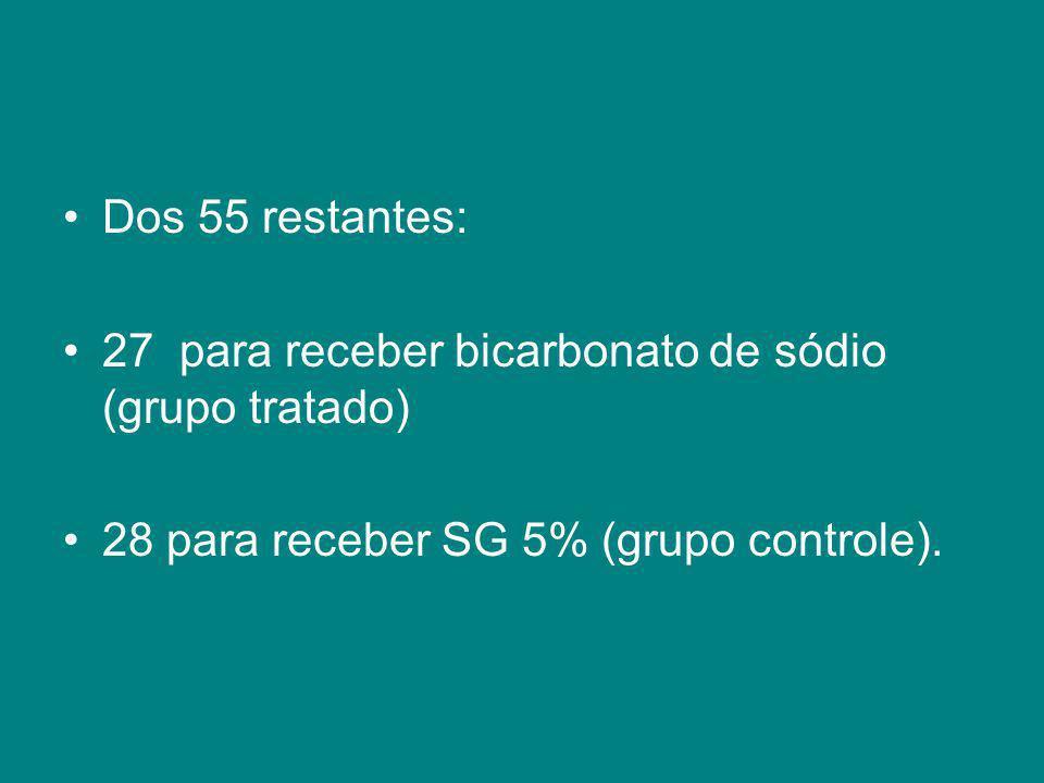 Dos 55 restantes: 27 para receber bicarbonato de sódio (grupo tratado) 28 para receber SG 5% (grupo controle).