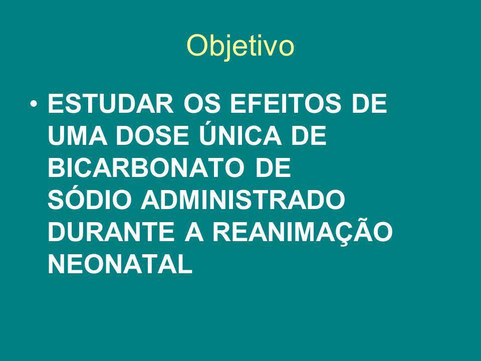 Objetivo ESTUDAR OS EFEITOS DE UMA DOSE ÚNICA DE BICARBONATO DE SÓDIO ADMINISTRADO DURANTE A REANIMAÇÃO NEONATAL.