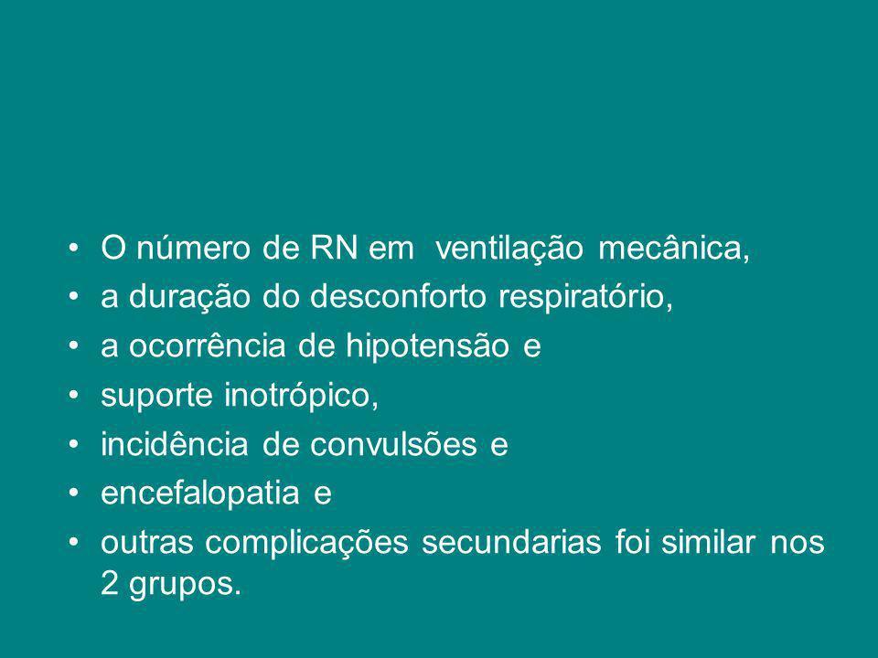 O número de RN em ventilação mecânica,