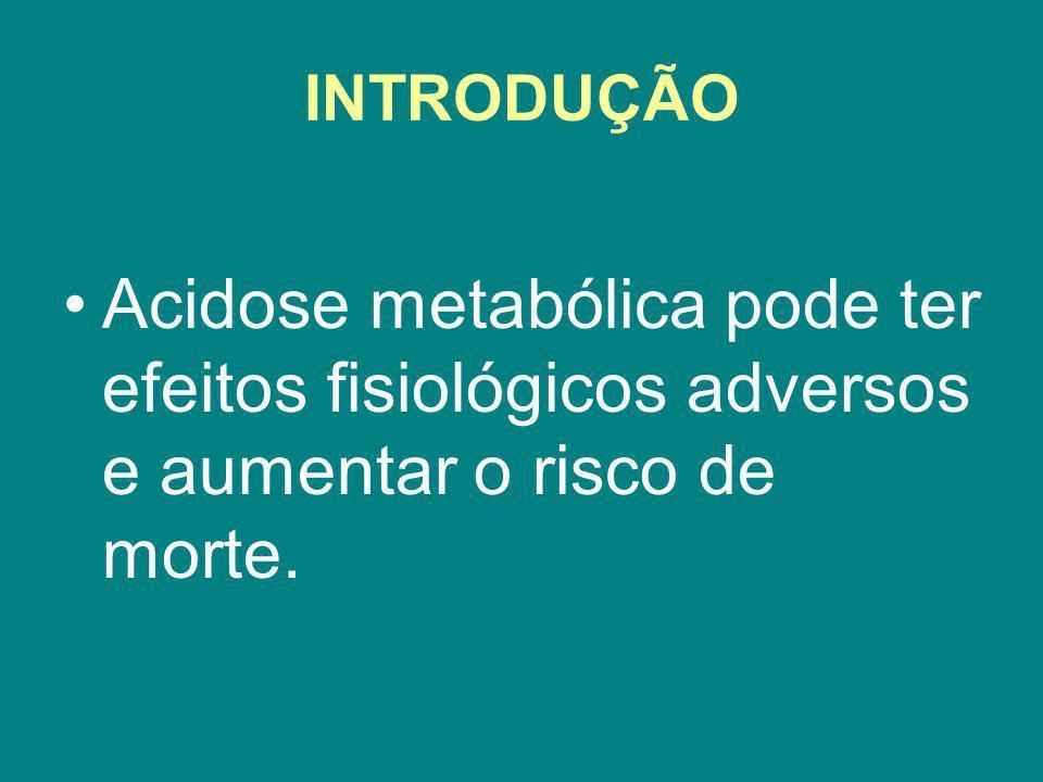 INTRODUÇÃO Acidose metabólica pode ter efeitos fisiológicos adversos e aumentar o risco de morte.