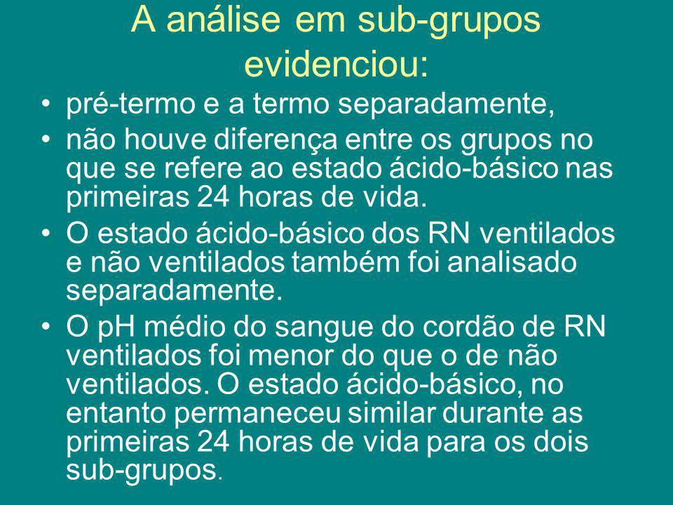 A análise em sub-grupos evidenciou:
