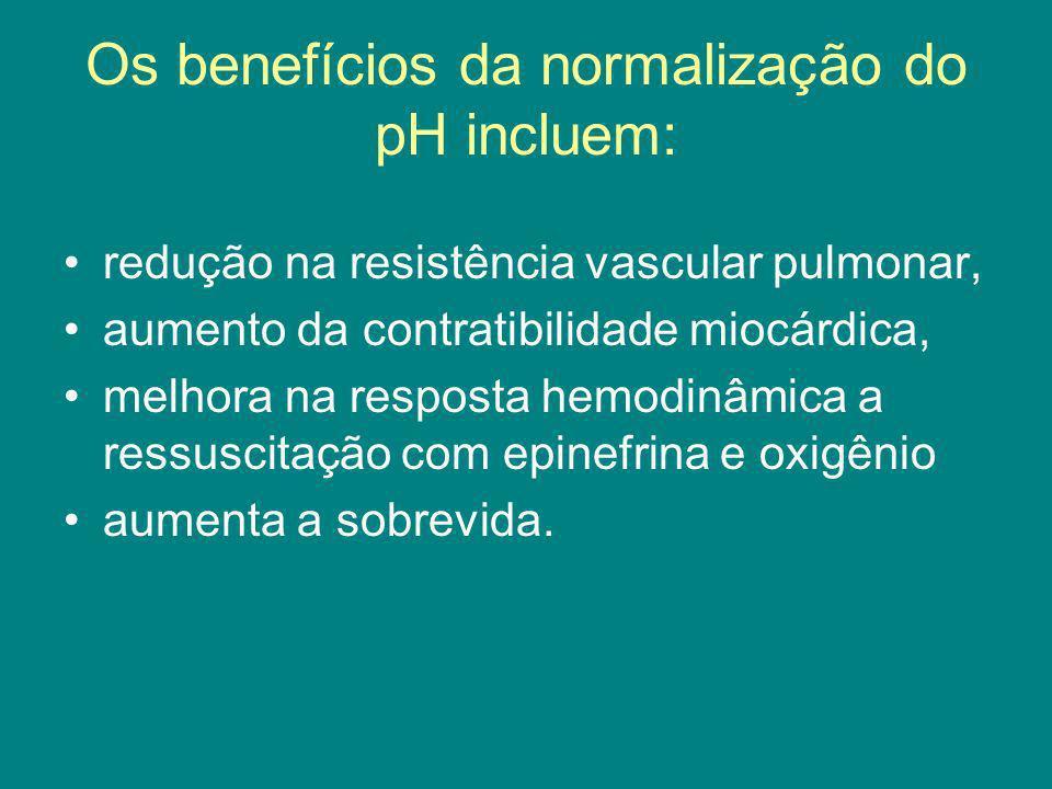 Os benefícios da normalização do pH incluem: