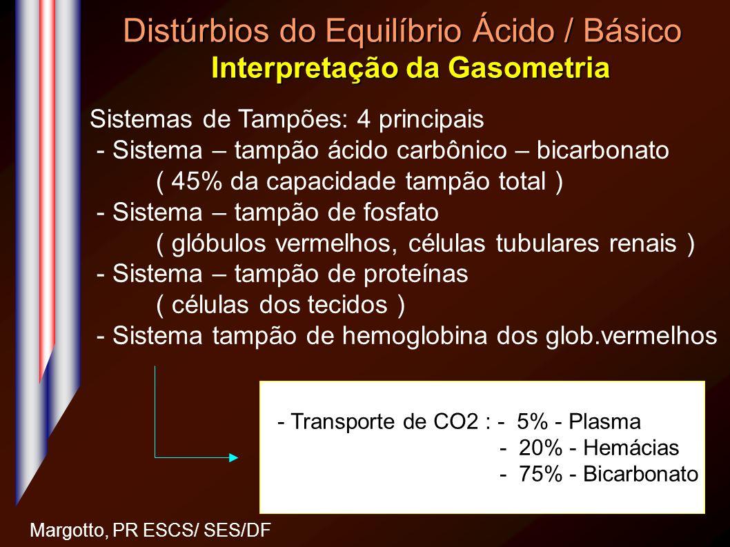 Distúrbios do Equilíbrio Ácido / Básico Interpretação da Gasometria