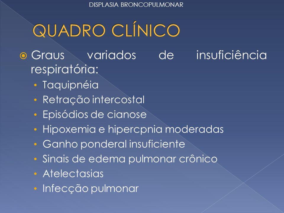QUADRO CLÍNICO Graus variados de insuficiência respiratória:
