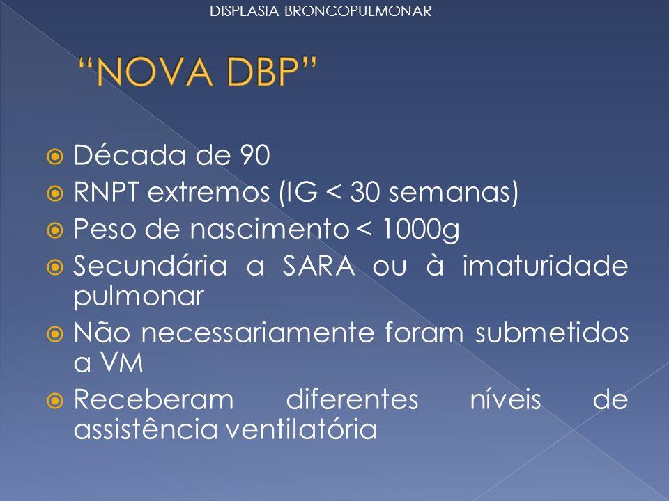 NOVA DBP Década de 90 RNPT extremos (IG < 30 semanas)