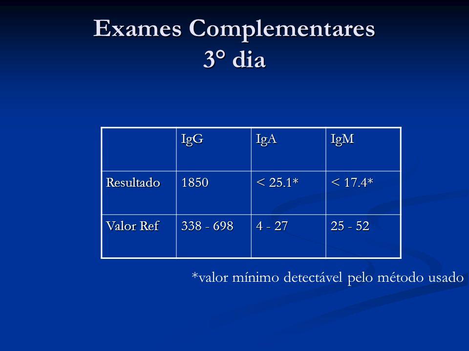 Exames Complementares 3° dia