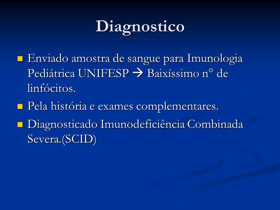 DiagnosticoEnviado amostra de sangue para Imunologia Pediátrica UNIFESP  Baixíssimo n° de linfócitos.