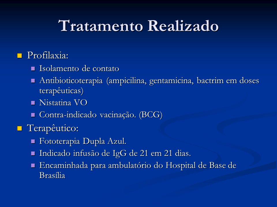 Tratamento Realizado Profilaxia: Terapêutico: Isolamento de contato