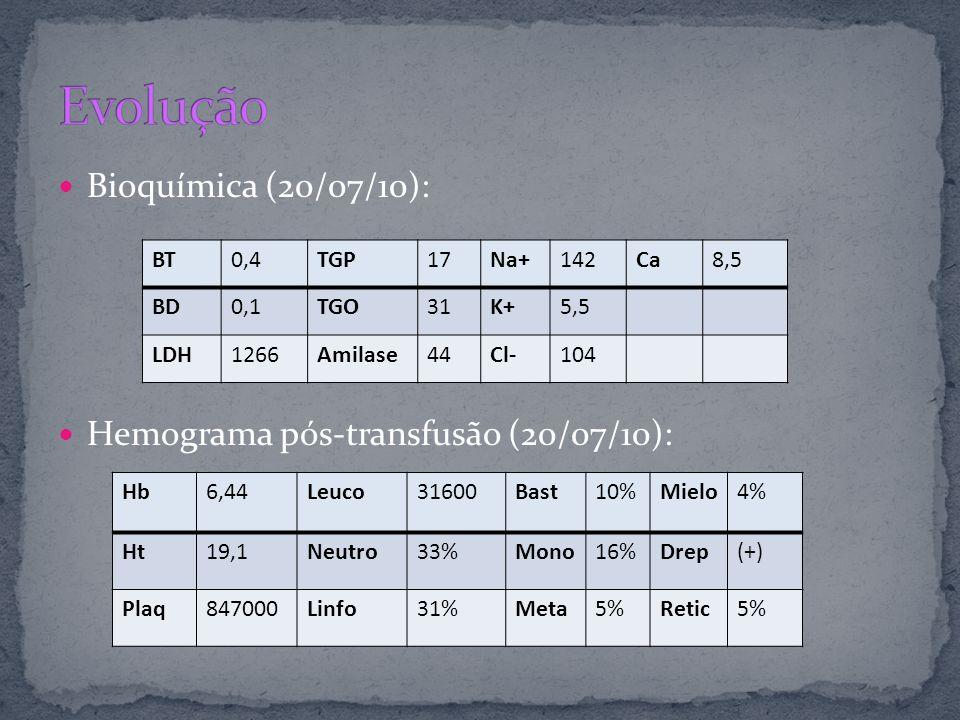 Evolução Bioquímica (20/07/10): Hemograma pós-transfusão (20/07/10):