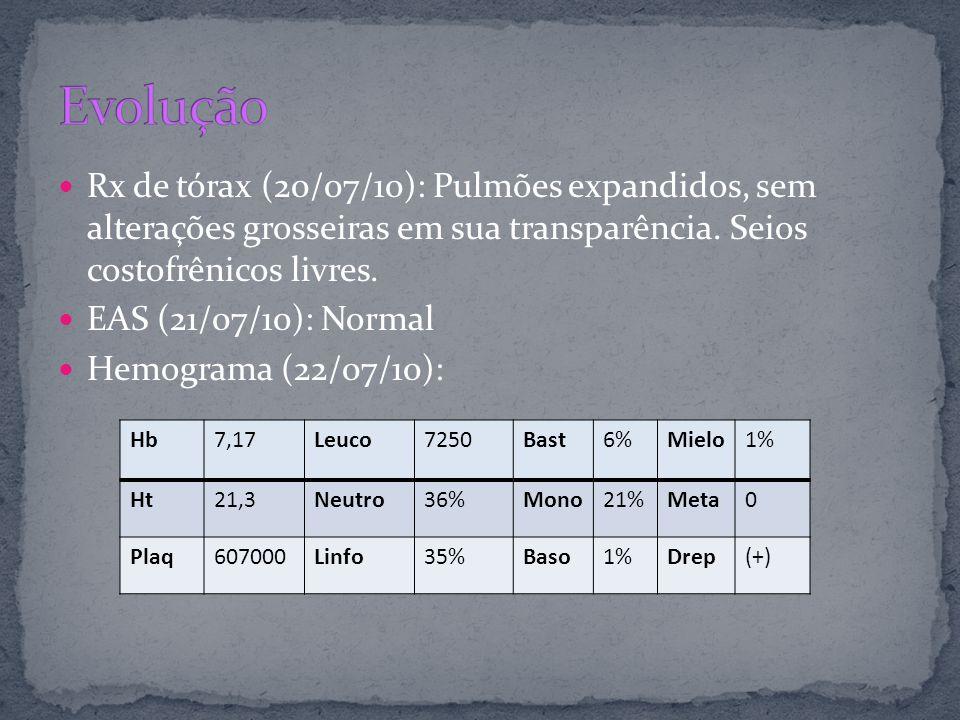 EvoluçãoRx de tórax (20/07/10): Pulmões expandidos, sem alterações grosseiras em sua transparência. Seios costofrênicos livres.