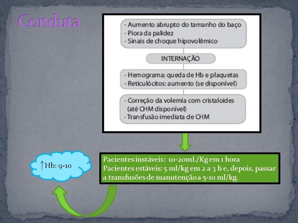 Hb: 9-10 Pacientes instáveis: 10-20mL/Kg em 1 hora.