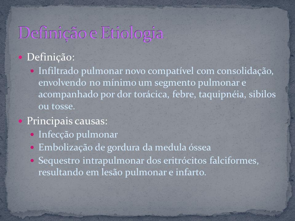 Definição: Principais causas: