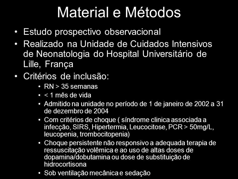 Material e Métodos Estudo prospectivo observacional