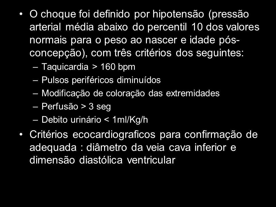 O choque foi definido por hipotensão (pressão arterial média abaixo do percentil 10 dos valores normais para o peso ao nascer e idade pós-concepção), com três critérios dos seguintes: