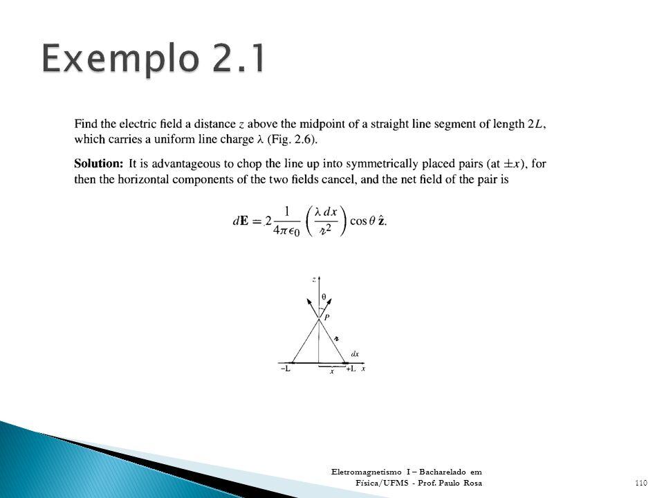 Exemplo 2.1 Eletromagnetismo I – Bacharelado em Física/UFMS - Prof. Paulo Rosa