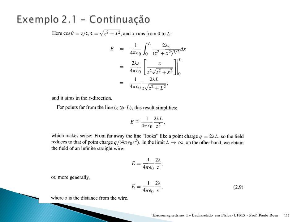 Exemplo 2.1 - Continuação Eletromagnetismo I – Bacharelado em Física/UFMS - Prof. Paulo Rosa