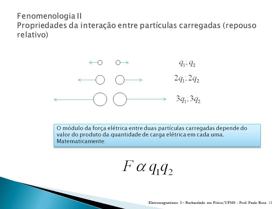 Fenomenologia II Propriedades da interação entre partículas carregadas (repouso relativo)