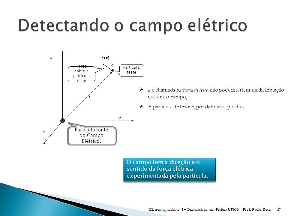 Detectando o campo elétrico