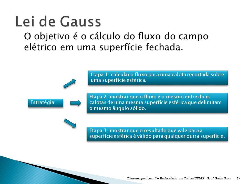 Lei de Gauss O objetivo é o cálculo do fluxo do campo elétrico em uma superfície fechada.