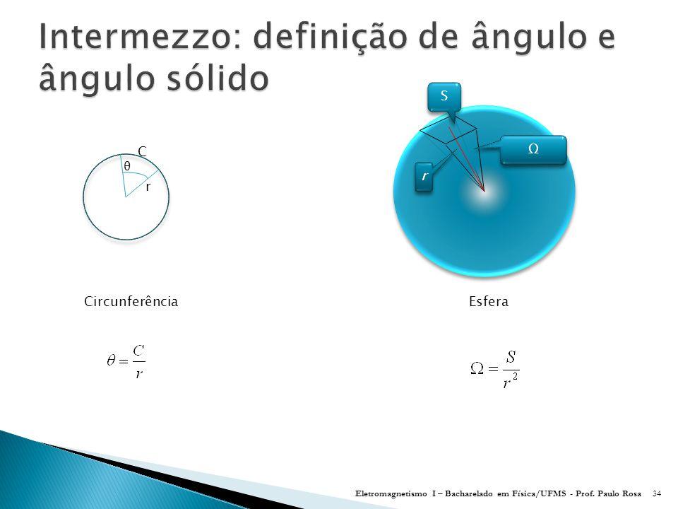 Intermezzo: definição de ângulo e ângulo sólido