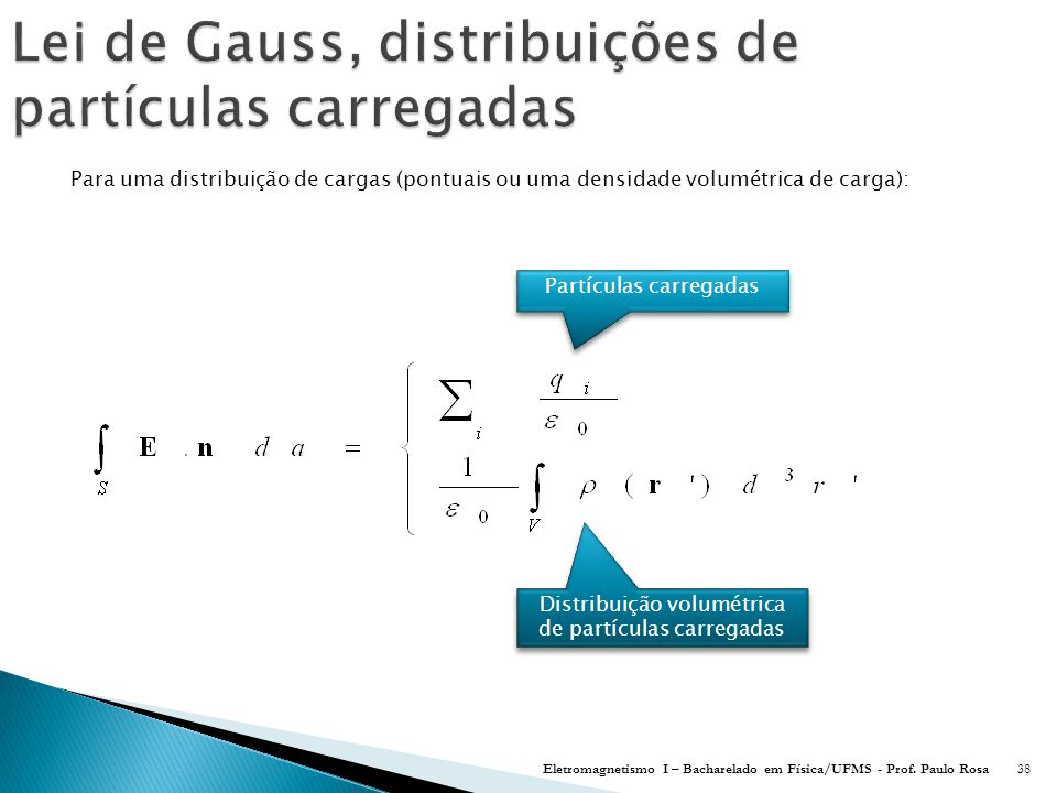 Lei de Gauss, distribuições de partículas carregadas