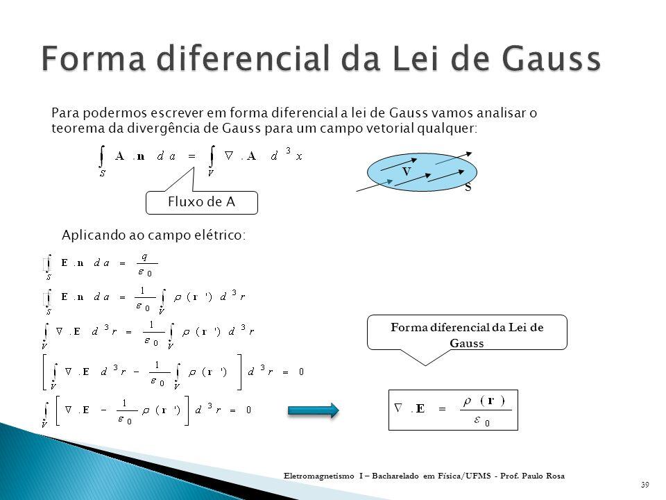Forma diferencial da Lei de Gauss