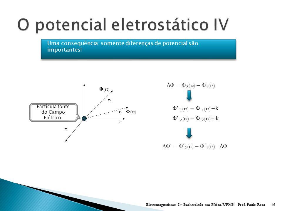 O potencial eletrostático IV
