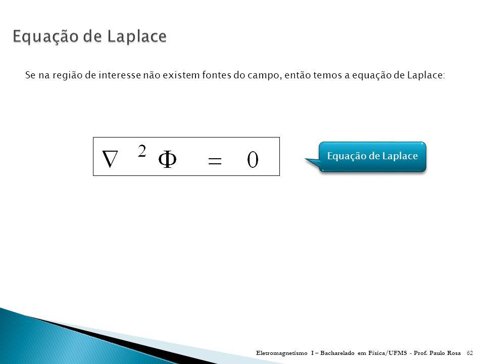Equação de Laplace Se na região de interesse não existem fontes do campo, então temos a equação de Laplace: