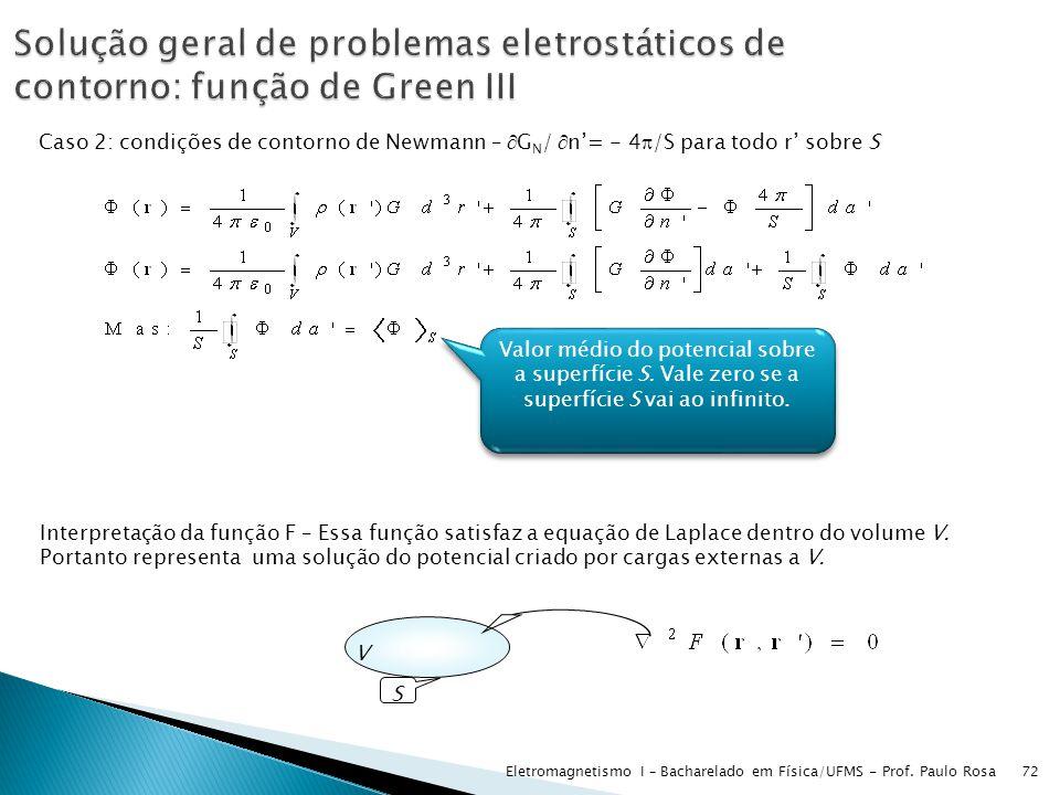 Solução geral de problemas eletrostáticos de contorno: função de Green III